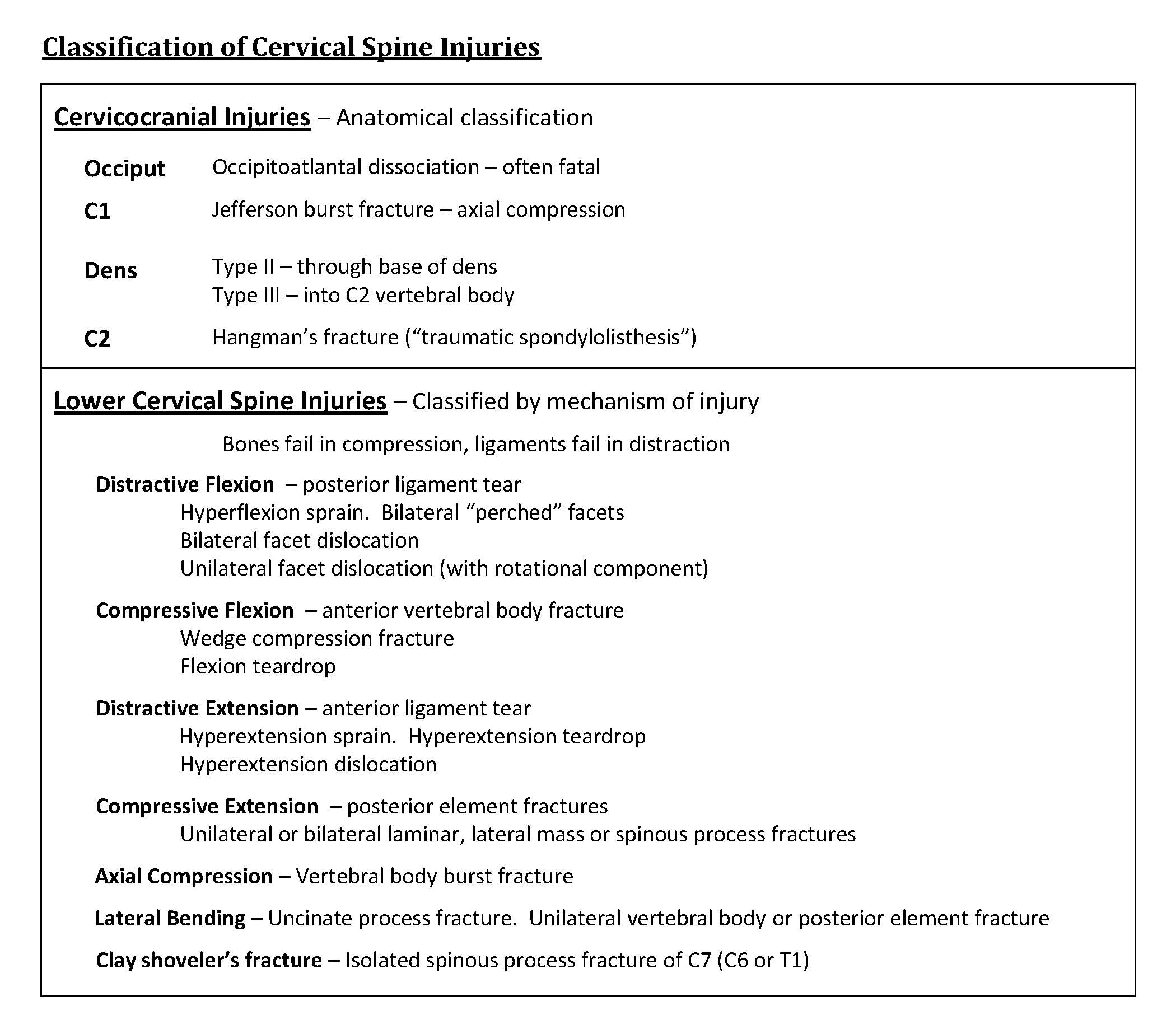 C-Spine Injuries Table