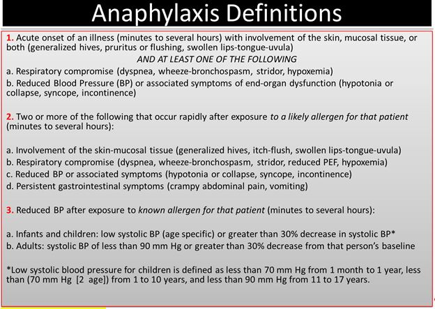 Anaphylaxis Definition