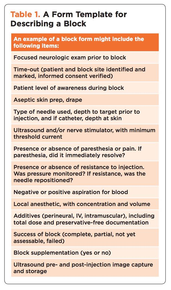 Template for Peripheral Nerve Blocks