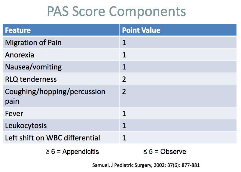 Score_PAS